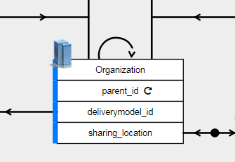 iTop Data Model viewer class details on the attribute tab