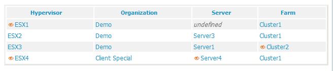 https://www.itophub.io/wiki/media?media=2_7_0%3Adatamodel%3Aobsolescence-list-hypervisor.png