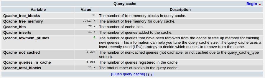 MySQL query cache in PhpMyAdmin