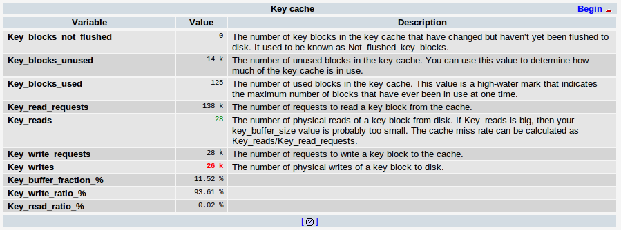MySQL Key reads in PhpMyAdmin
