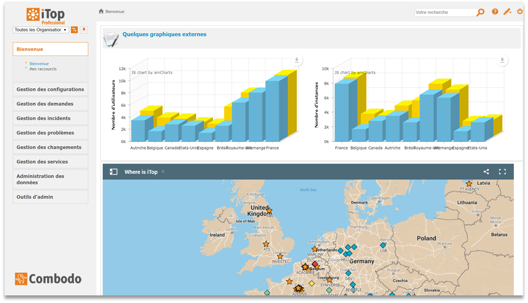 Creating a new dashlet for console dashboards: iFrame [iTop